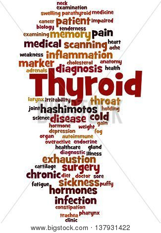 Thyroid, Word Cloud Concept 8