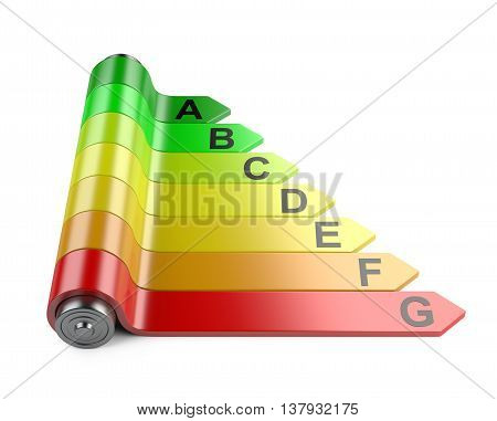 Energy efficiency concept with rating chart and battery. 3d image isolated on a white background.
