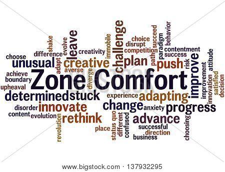Zone Comfort, Word Cloud Concept 2