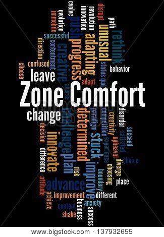 Zone Comfort, Word Cloud Concept 7