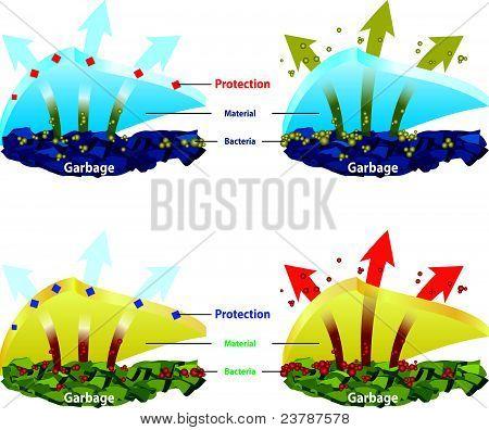 Antibacterial Material