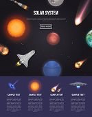 Solar System Banner With Cosmic Signs. Astronomical Scientific Space Research, Planets Discovery. So poster