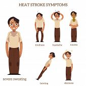 Adult Man With Painful Face Expression, Heat Stroke Symptoms Set. Nausea Vomiting, Tiredness, Fainti poster