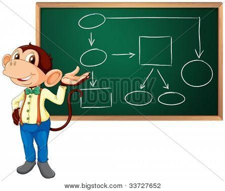 Business monkey presenting information