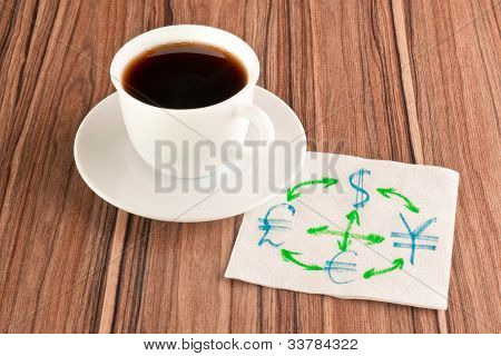 Currency Conversion On A Napkin