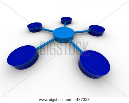 3d Organization Chart