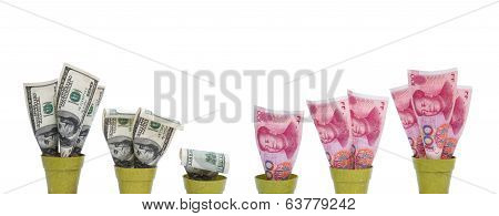 Usd Dropping And Rmb Rising With Clipping Path