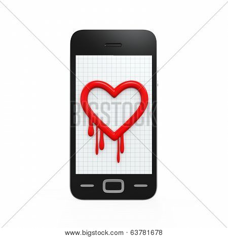 Heartbleed Bug in Mobile Phone