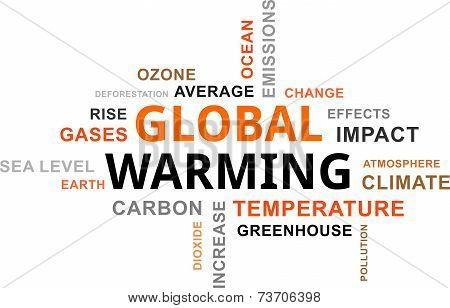 word cloud - global warming