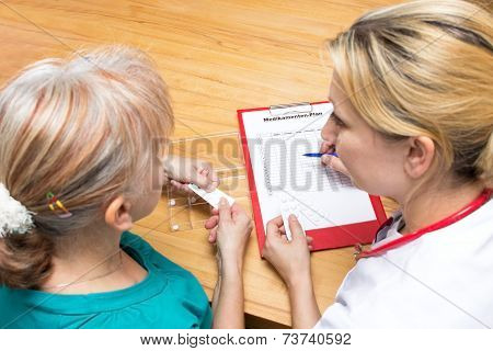 Issuing A Medication Plan