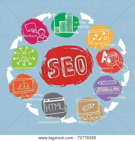 Doodl colored Scheme main activities seo with icons