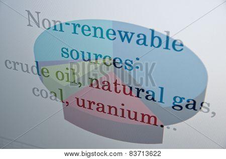 Non-renewable sources