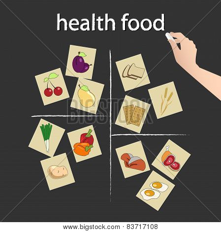 Health Food On The Blackboard