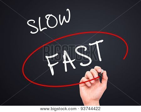 Man Hand writing and Choosing Fast instead of Slow with black marker on visual screen.