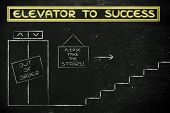 foto of elevator  - concept of success requiring time and effort - JPG