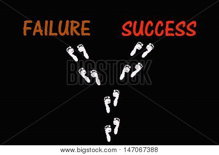 Walking the path to success or failure