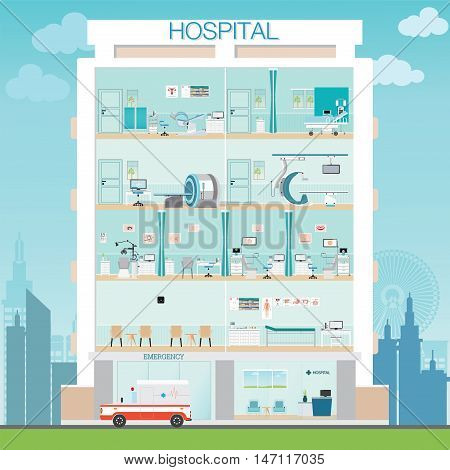 Hospital building with doctor and patient medical check up gynecological room MRI scanner C Arm X-Ray Machine ScannerEar nose and throat clinic post-operation ward health care vector illustration.