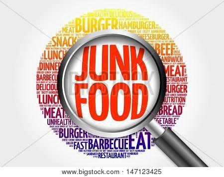 Junk Food Word Cloud