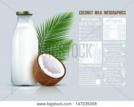 Coconut vegan milk non dairy in bottles. Coconut milk for your design. Coconut milk infographics. Vector illustration