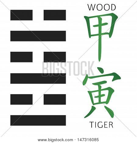 Symbol of i ching hexagram from chinese hieroglyphs. Translation of 12 zodiac feng shui signs hieroglyphs