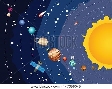 Planets Of Solar System
