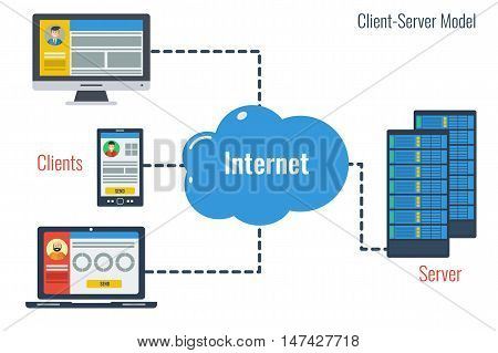 Vector concept client server model and safe cloud storage in internet. Various data of different users in cloud storage with easy access to any device technology in flat style