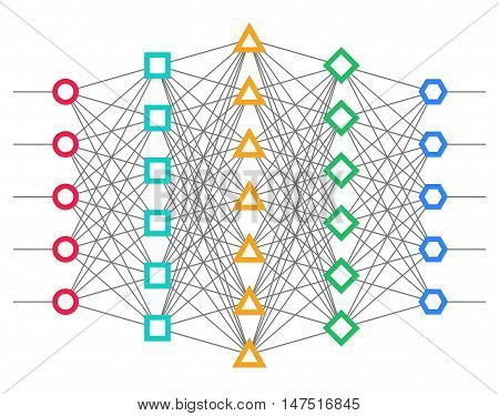 Neural net. Neuron network. Deep learning. Cognitive technology concept. Vector illustration