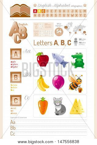 Vector illustration back to school elegant table. Alphabet ABC icon set. Letter A, B, C infographics with toy block, symbol - apple, airplane, alligator, banana, balloon, bee, carrot, cat, cheese