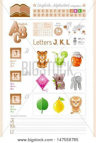 Vector illustration back to school. English alphabet ABC icon set in elegant style. Letter J, K, L infographics with toy block, symbol - jaguar, juice, jam, kite, koala, key, leaf, lemon, lion