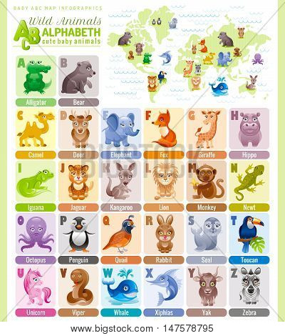 Alphabet wildlife infographics. Wild animal, sea life, bird. Baby cartoon cute modern template. Flat vector ABC illustration, world map, back to school education design. Elephant, monkey, rabbit, fox