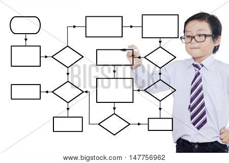 Photo of a little boy wearing glasses and drawing empty flow chart on the transparent whiteboard