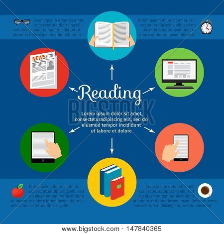 Hand books and e-book online courses vector concept. Reading, education and learning vector illustration