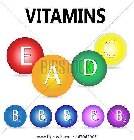 Vitamins. Ascorbic acid (vitamin C), Retinol (vitamin A), Cholecalciferol (vitamin D3), Tocopherols (vitamin E) and vitamins B complex