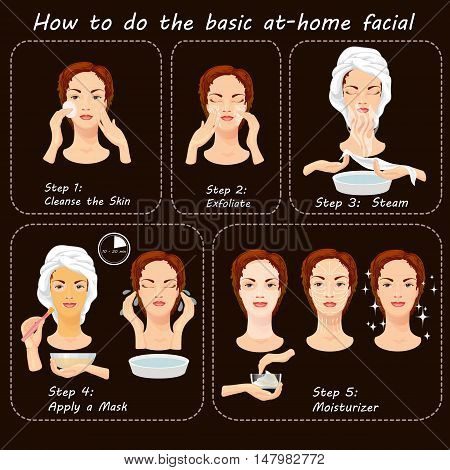 Beauty facial procedures vector info graphic. Face care. Young woman cares and protects her face with various actions, mask, facial, treatment.