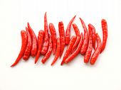 Red Thai Chili Pepper Hot And Spicy poster