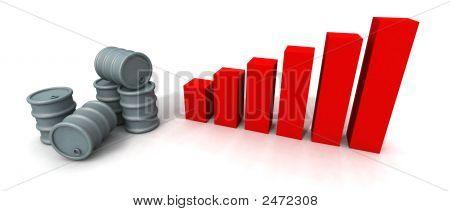 Aumento del precio del petróleo