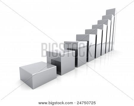 Aumento de platina