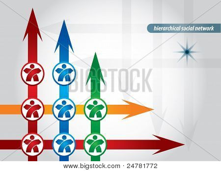 Hierarchical Social Network