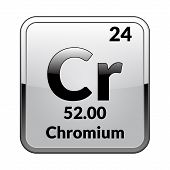 Chromium Symbol.chemical Element Of The Periodic Table On A Glossy White Background In A Silver Fram poster