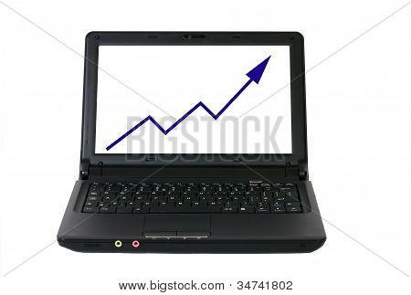 Computer Success