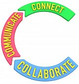 image of collaboration  - Big letter C to start words about collaboration connection communication - JPG