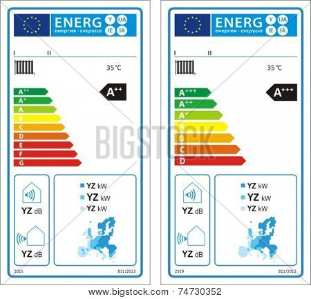Low-temperature heat pumps new energy rating graph labels.