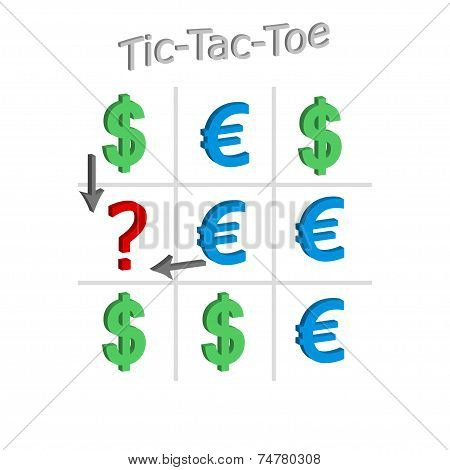Concept Of The Exchange Rate Of Dollar And Euro
