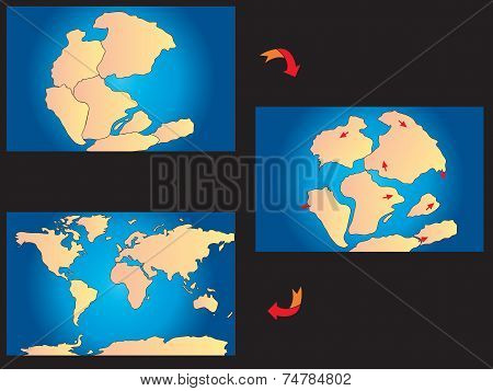 Creation Of The Continents