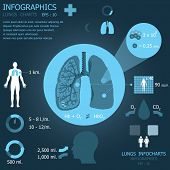 picture of exhale  - Human Lungs Health And Medical Infographic Infocharts - JPG