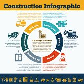 stock photo of construction machine  - Building construction mason work team management presentation infographic circle chart with truck crane equipment symbols vector illustration - JPG