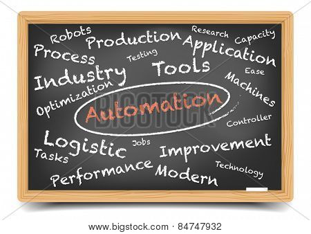 detailed illustration of a automation wordcloud on a blackboard, eps10 vector, gradient mesh included