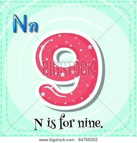 Alphabet N is for nine