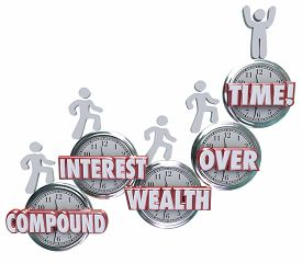 pic of time-saving  - Compound Interest Wealth Over Time words on clocks and investors growing wealth by saving or investing income and earnings  - JPG
