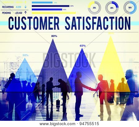 Customer Satisfaction Service Quality Support Concept